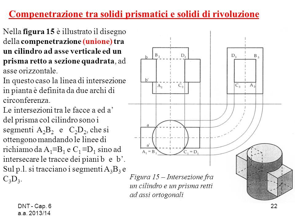 DNT - Cap. 6 a.a. 2013/14 22 Nella figura 15 è illustrato il disegno della compenetrazione (unione) tra un cilindro ad asse verticale ed un prisma ret