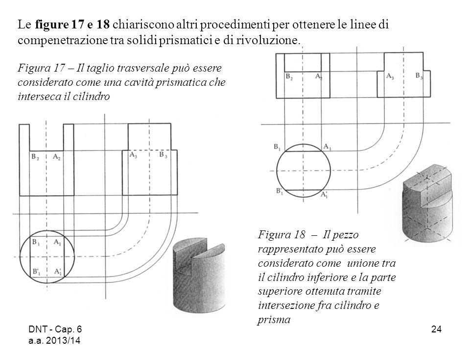 DNT - Cap. 6 a.a. 2013/14 24 Figura 17 – Il taglio trasversale può essere considerato come una cavità prismatica che interseca il cilindro Figura 18 –