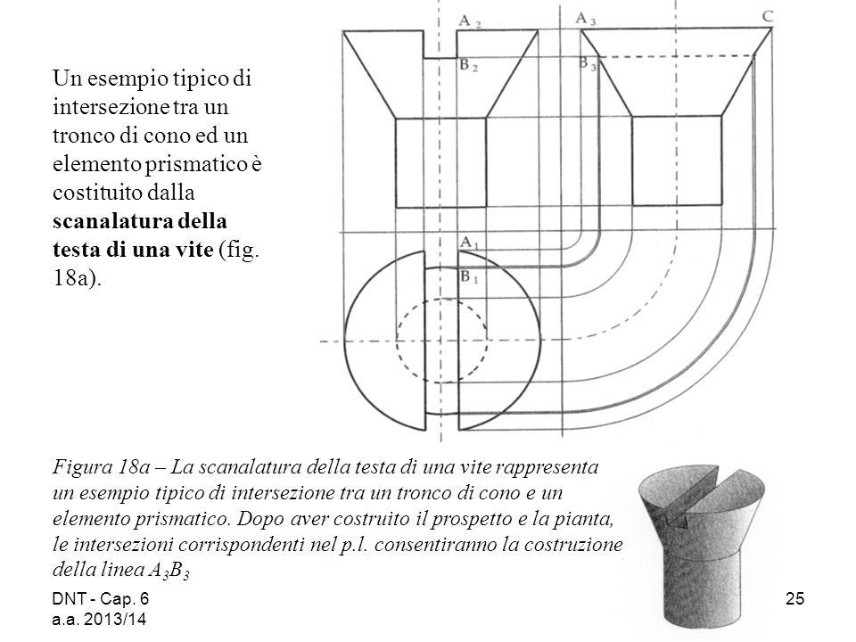 DNT - Cap. 6 a.a. 2013/14 25 Un esempio tipico di intersezione tra un tronco di cono ed un elemento prismatico è costituito dalla scanalatura della te