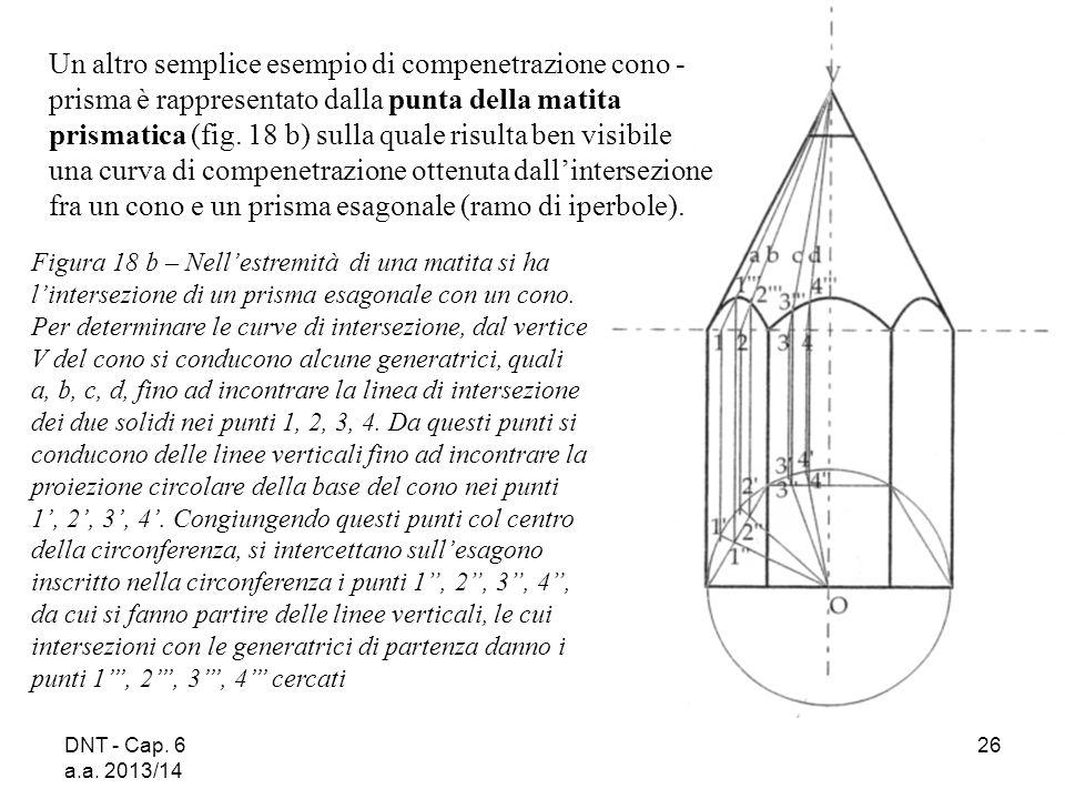 DNT - Cap. 6 a.a. 2013/14 26 Figura 18 b – Nell'estremità di una matita si ha l'intersezione di un prisma esagonale con un cono. Per determinare le cu