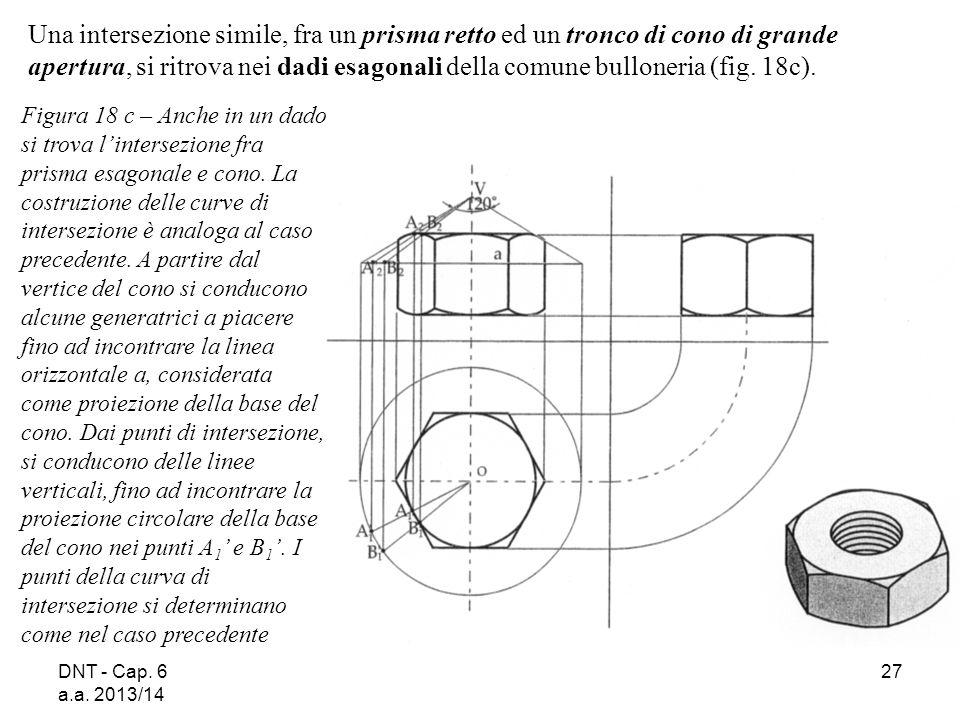 DNT - Cap. 6 a.a. 2013/14 27 Una intersezione simile, fra un prisma retto ed un tronco di cono di grande apertura, si ritrova nei dadi esagonali della