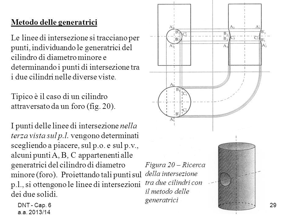 DNT - Cap. 6 a.a. 2013/14 29 Metodo delle generatrici Le linee di intersezione si tracciano per punti, individuando le generatrici del cilindro di dia