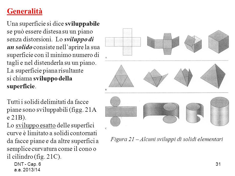 DNT - Cap. 6 a.a. 2013/14 31 Generalità Una superficie si dice sviluppabile se può essere distesa su un piano senza distorsioni. Lo sviluppo di un sol