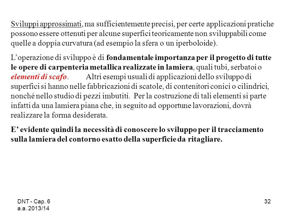 DNT - Cap. 6 a.a. 2013/14 32 Sviluppi approssimati, ma sufficientemente precisi, per certe applicazioni pratiche possono essere ottenuti per alcune su