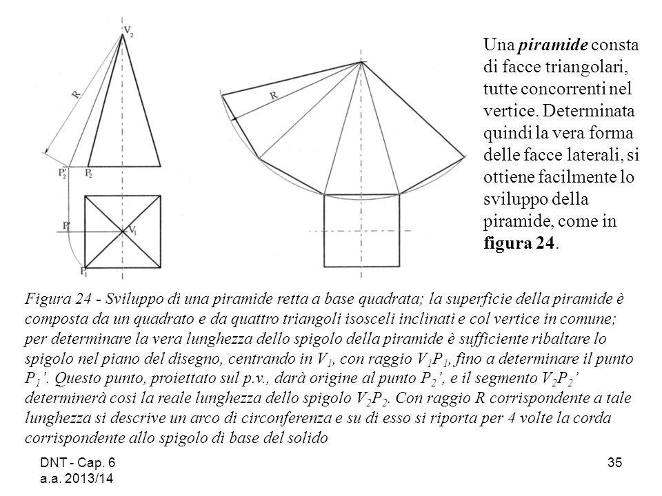 DNT - Cap. 6 a.a. 2013/14 35 Figura 24 - Sviluppo di una piramide retta a base quadrata; la superficie della piramide è composta da un quadrato e da q