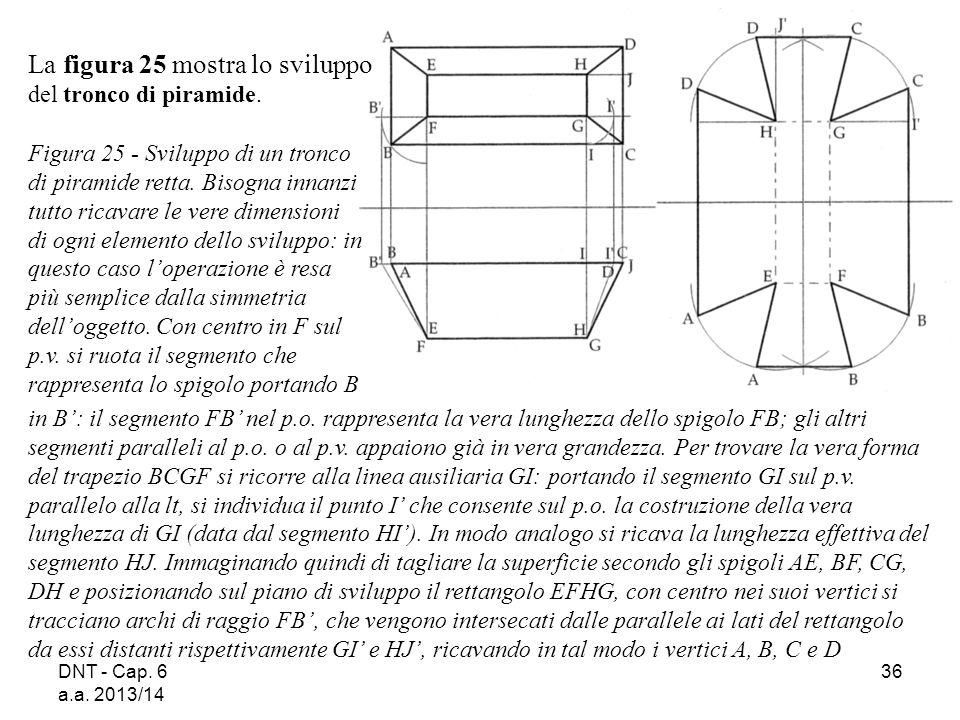 DNT - Cap. 6 a.a. 2013/14 36 Figura 25 - Sviluppo di un tronco di piramide retta. Bisogna innanzi tutto ricavare le vere dimensioni di ogni elemento d