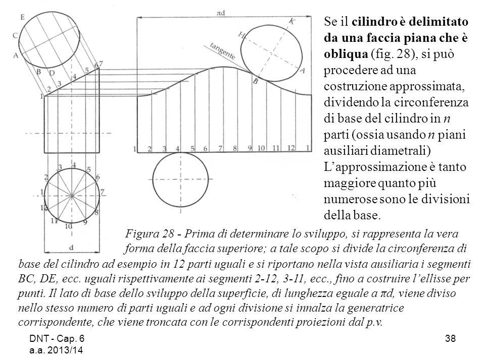 DNT - Cap. 6 a.a. 2013/14 38 Figura 28 - Prima di determinare lo sviluppo, si rappresenta la vera forma della faccia superiore; a tale scopo si divide