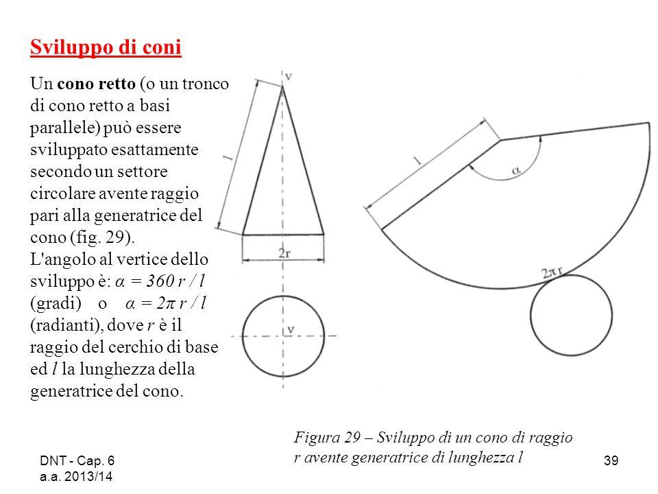 DNT - Cap. 6 a.a. 2013/14 39 Figura 29 – Sviluppo di un cono di raggio r avente generatrice di lunghezza l Sviluppo di coni Un cono retto (o un tronco