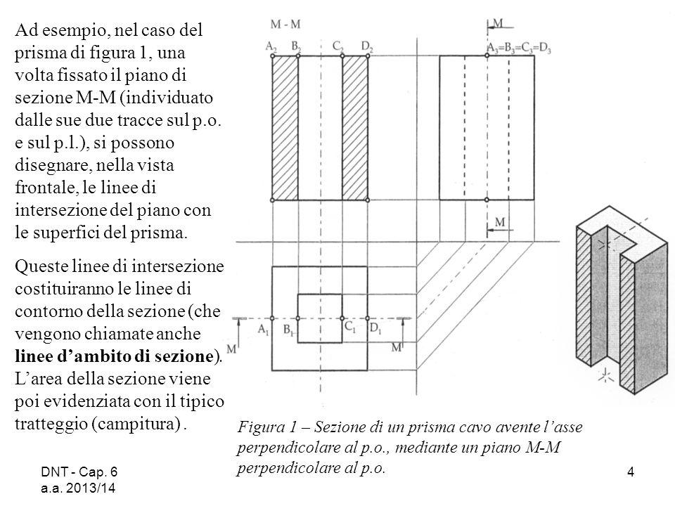 DNT - Cap. 6 a.a. 2013/14 4 Ad esempio, nel caso del prisma di figura 1, una volta fissato il piano di sezione M ‑ M (individuato dalle sue due tracce