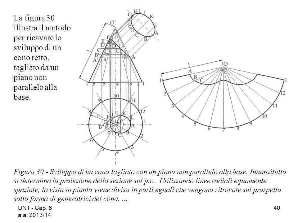 DNT - Cap. 6 a.a. 2013/14 40 Figura 30 - Sviluppo di un cono tagliato con un piano non parallelo alla base. Innanzitutto si determina la proiezione de