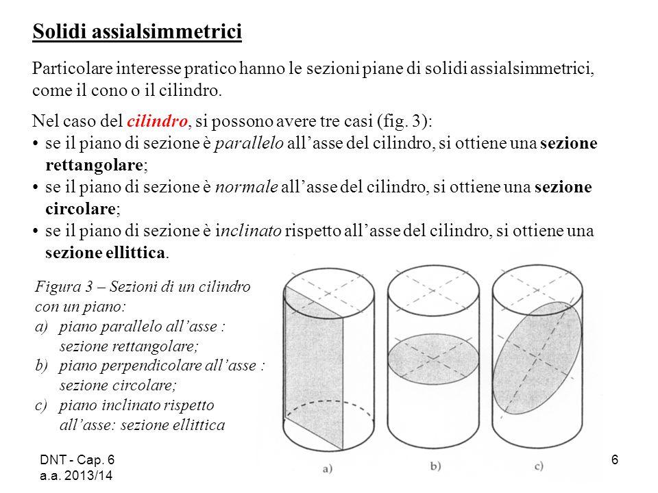 DNT - Cap. 6 a.a. 2013/14 6 Solidi assialsimmetrici Particolare interesse pratico hanno le sezioni piane di solidi assialsimmetrici, come il cono o il