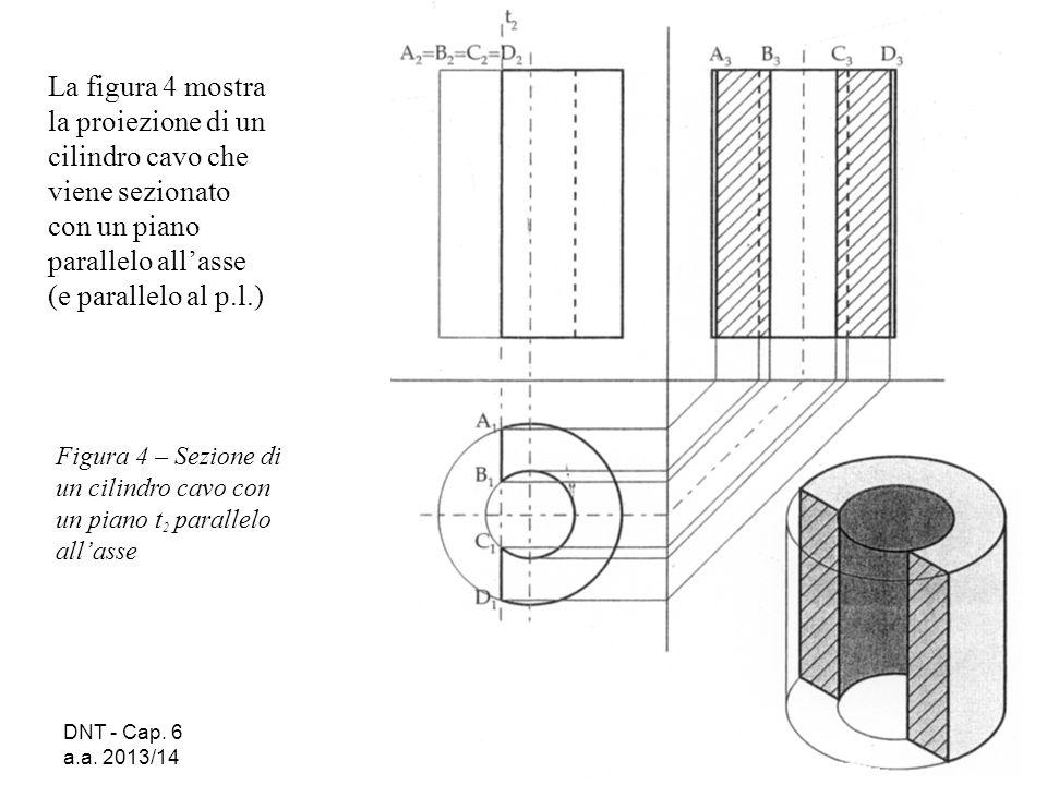 DNT - Cap. 6 a.a. 2013/14 8 La figura 4 mostra la proiezione di un cilindro cavo che viene sezionato con un piano parallelo all'asse (e parallelo al p