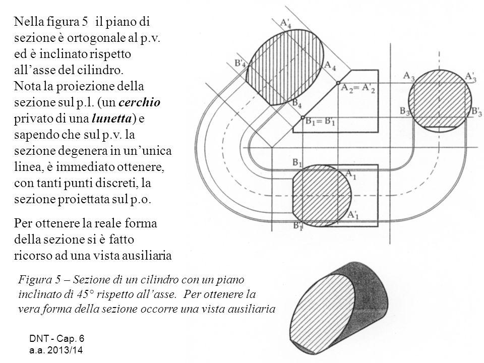DNT - Cap. 6 a.a. 2013/14 9 Nella figura 5 il piano di sezione è ortogonale al p.v. ed è inclinato rispetto all'asse del cilindro. Nota la proiezione