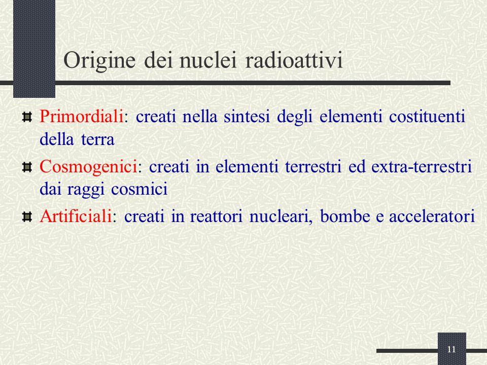 11 Origine dei nuclei radioattivi Primordiali: creati nella sintesi degli elementi costituenti della terra Cosmogenici: creati in elementi terrestri ed extra-terrestri dai raggi cosmici Artificiali: creati in reattori nucleari, bombe e acceleratori