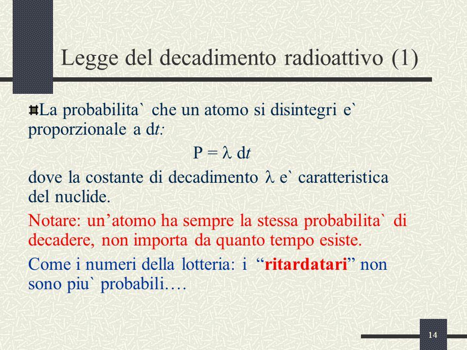 14 Legge del decadimento radioattivo (1) La probabilita` che un atomo si disintegri e` proporzionale a dt: P = dt dove la costante di decadimento e` caratteristica del nuclide.