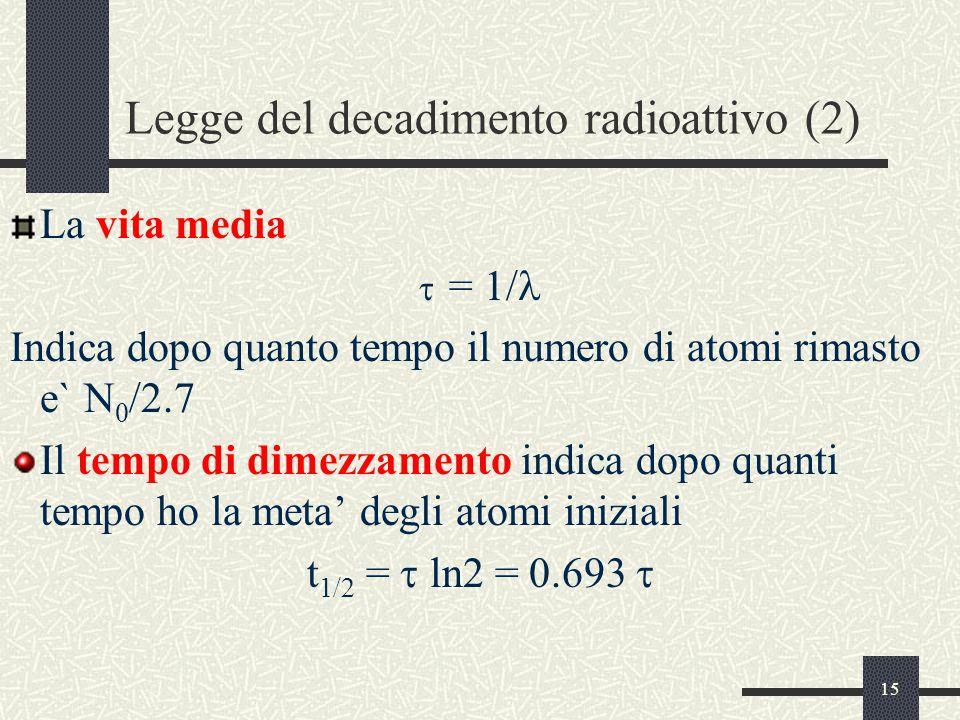 15 Legge del decadimento radioattivo (2) La vita media  = 1/ Indica dopo quanto tempo il numero di atomi rimasto e` N 0 /2.7 Il tempo di dimezzamento indica dopo quanti tempo ho la meta' degli atomi iniziali t 1/2 =  ln2 = 0.693 