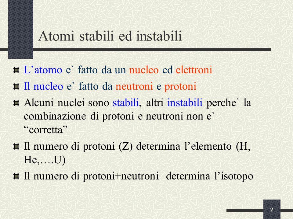 3 Perche` alcuni nuclei sono stabili La stabilita` di un nucleo dipende dal suo numero di protoni e neutroni Ci sono dei numeri magici, N o Z uguale ad 2, 8, 20, 28, 50, 82, ed 126 che corrispondono alla chiusura delle orbite nucleari ed aumentano la stabilita` del nucleo.