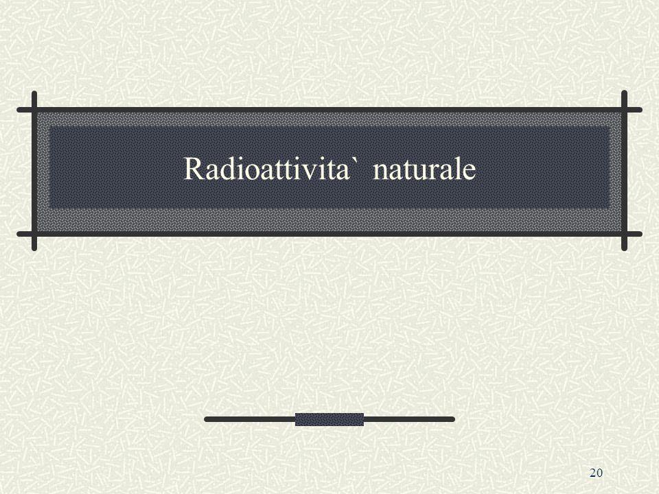 20 Radioattivita` naturale