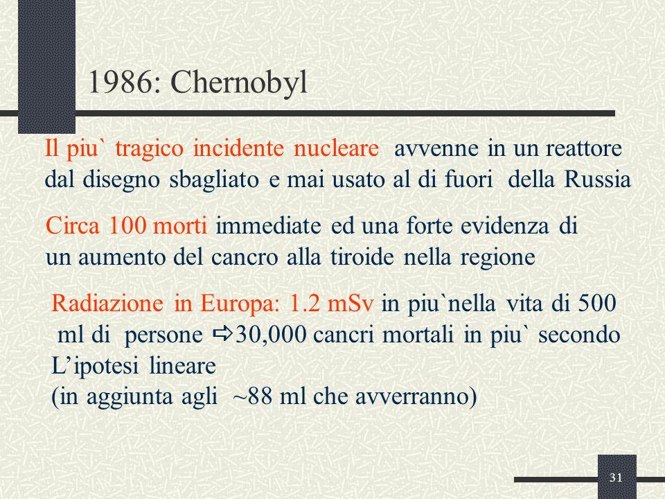 31 1986: Chernobyl Il piu` tragico incidente nucleare avvenne in un reattore dal disegno sbagliato e mai usato al di fuori della Russia Circa 100 morti immediate ed una forte evidenza di un aumento del cancro alla tiroide nella regione Radiazione in Europa: 1.2 mSv in piu`nella vita di 500 ml di persone  30,000 cancri mortali in piu` secondo L'ipotesi lineare (in aggiunta agli ~88 ml che avverranno)