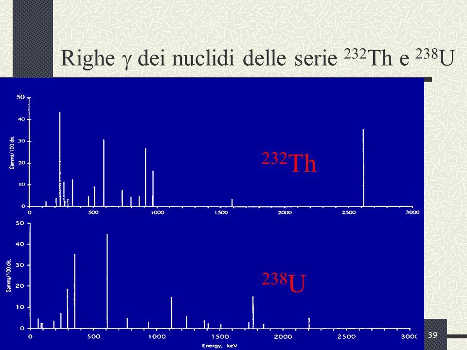 39 Righe  dei nuclidi delle serie 232 Th e 238 U 238 U 232 Th