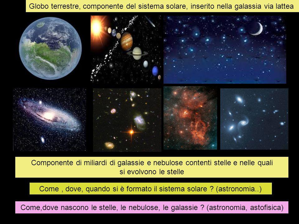 Globo terrestre, componente del sistema solare, inserito nella galassia via lattea Componente di miliardi di galassie e nebulose contenti stelle e nel