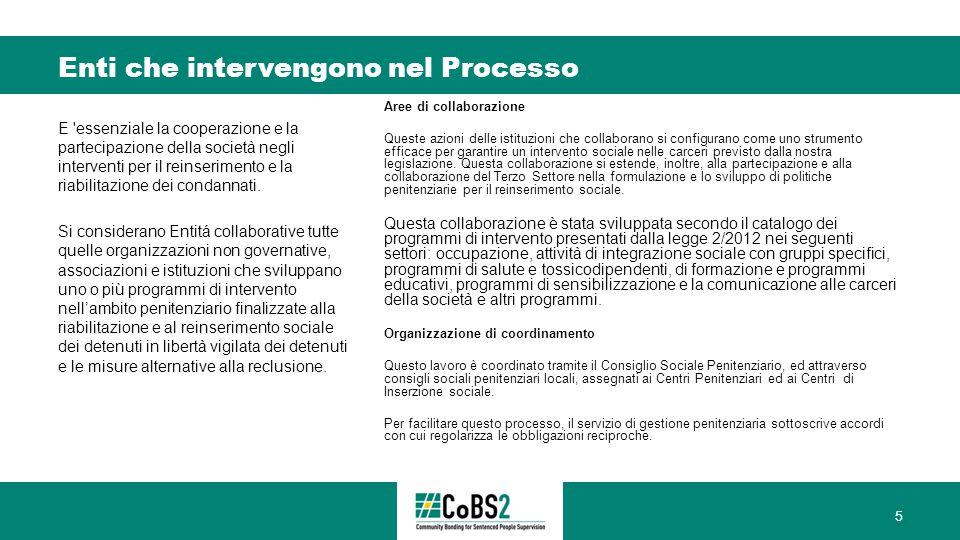 Enti che intervengono nel Processo Aree di collaborazione Queste azioni delle istituzioni che collaborano si configurano come uno strumento efficace per garantire un intervento sociale nelle carceri previsto dalla nostra legislazione.