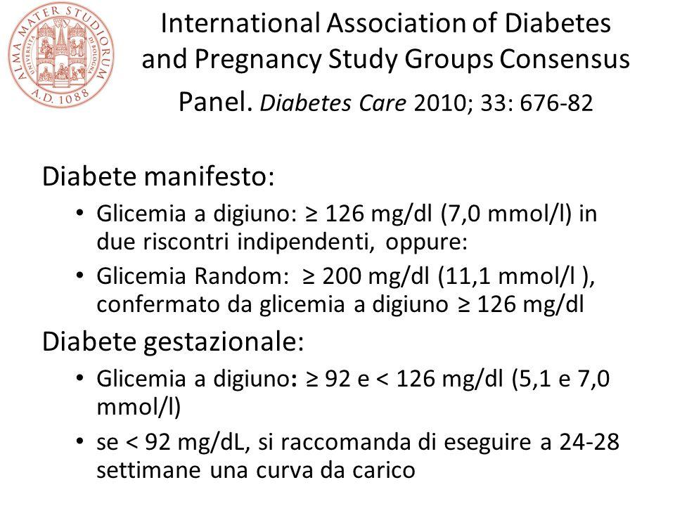 International Association of Diabetes and Pregnancy Study Groups Consensus Panel. Diabetes Care 2010; 33: 676-82 Diabete manifesto: Glicemia a digiuno