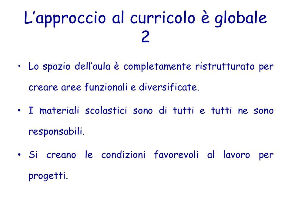 L'approccio al curricolo è globale 2 Lo spazio dell'aula è completamente ristrutturato per creare aree funzionali e diversificate. I materiali scolast