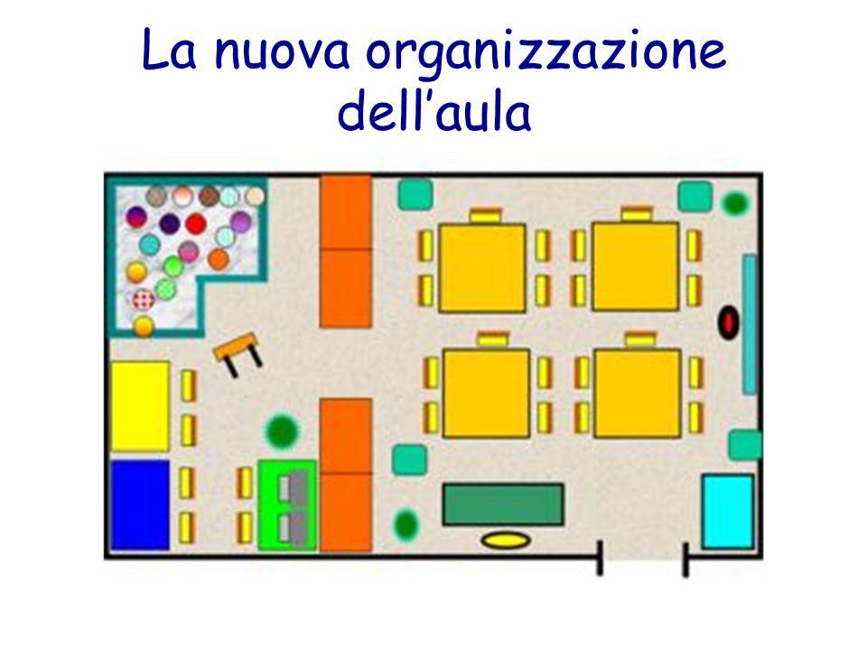 La nuova organizzazione dell'aula