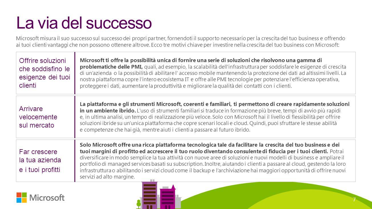 8 Guadagna offrendo servizi a più alto margine 1 The Total Economic Impact™ of Microsoft Server 2012 and Microsoft Office 365 - A Partner Business Case Overview, Forrester Consulting, giugno 2014.