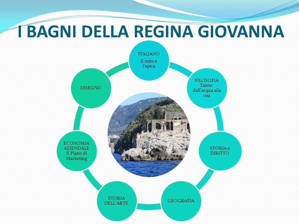 I BAGNI DELLA REGINA GIOVANNA ITALIANO Il mito e l'epica FILOSOFIA Talete: dall'acqua alla vita STORIA e DIRITTO GEOGRAFIA STORIA DELL'ARTE ECONOMIA A