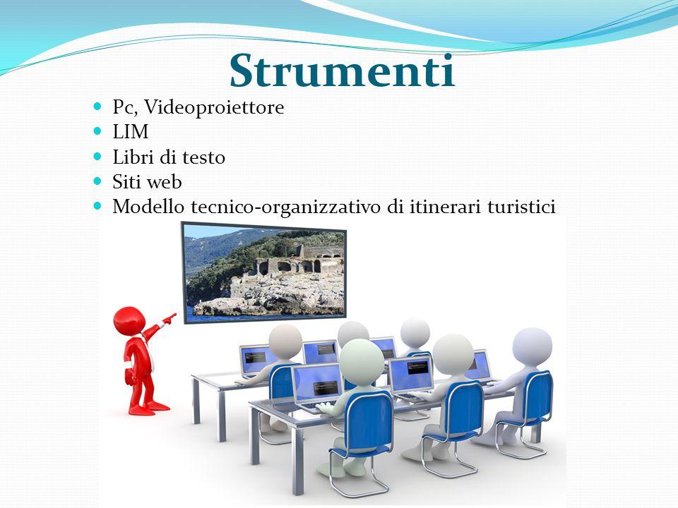 Strumenti Pc, Videoproiettore LIM Libri di testo Siti web Modello tecnico-organizzativo di itinerari turistici