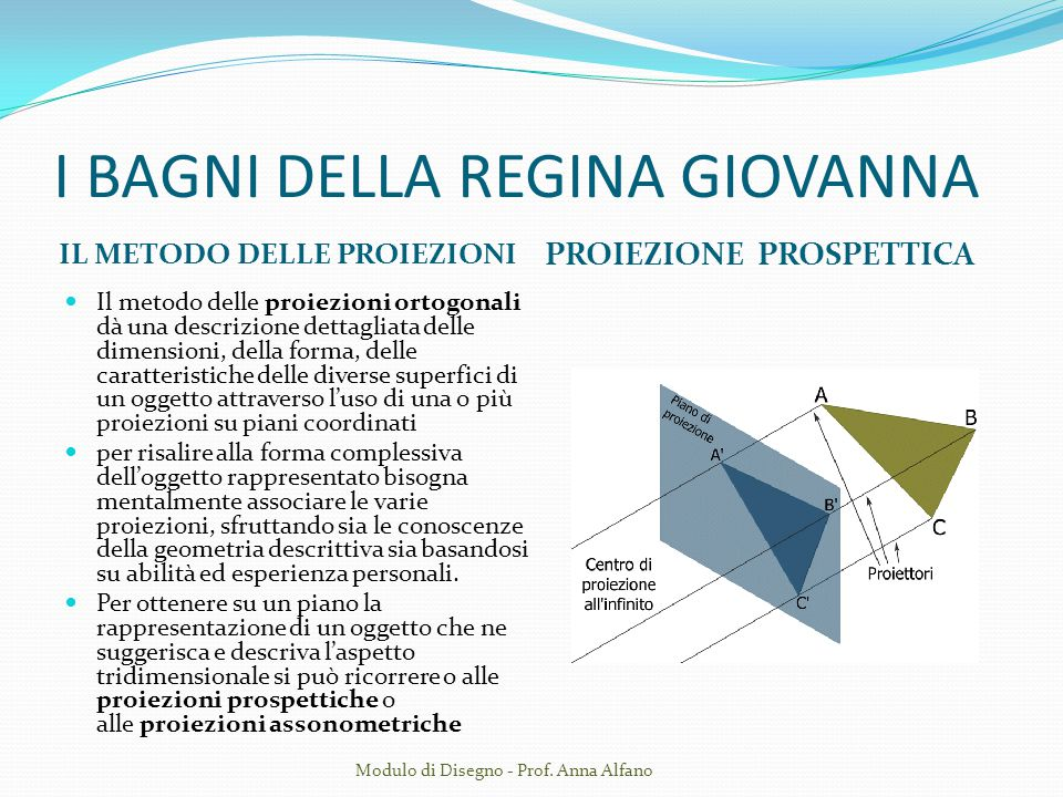 I BAGNI DELLA REGINA GIOVANNA IL METODO DELLE PROIEZIONI PROIEZIONE PROSPETTICA Il metodo delle proiezioni ortogonali dà una descrizione dettagliata d