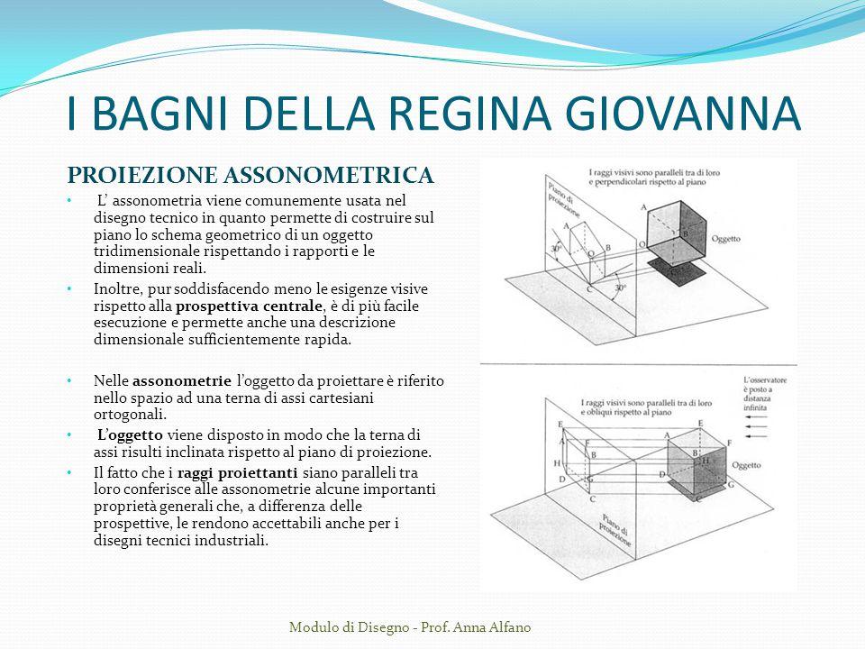 I BAGNI DELLA REGINA GIOVANNA PROIEZIONE ASSONOMETRICA L' assonometria viene comunemente usata nel disegno tecnico in quanto permette di costruire sul