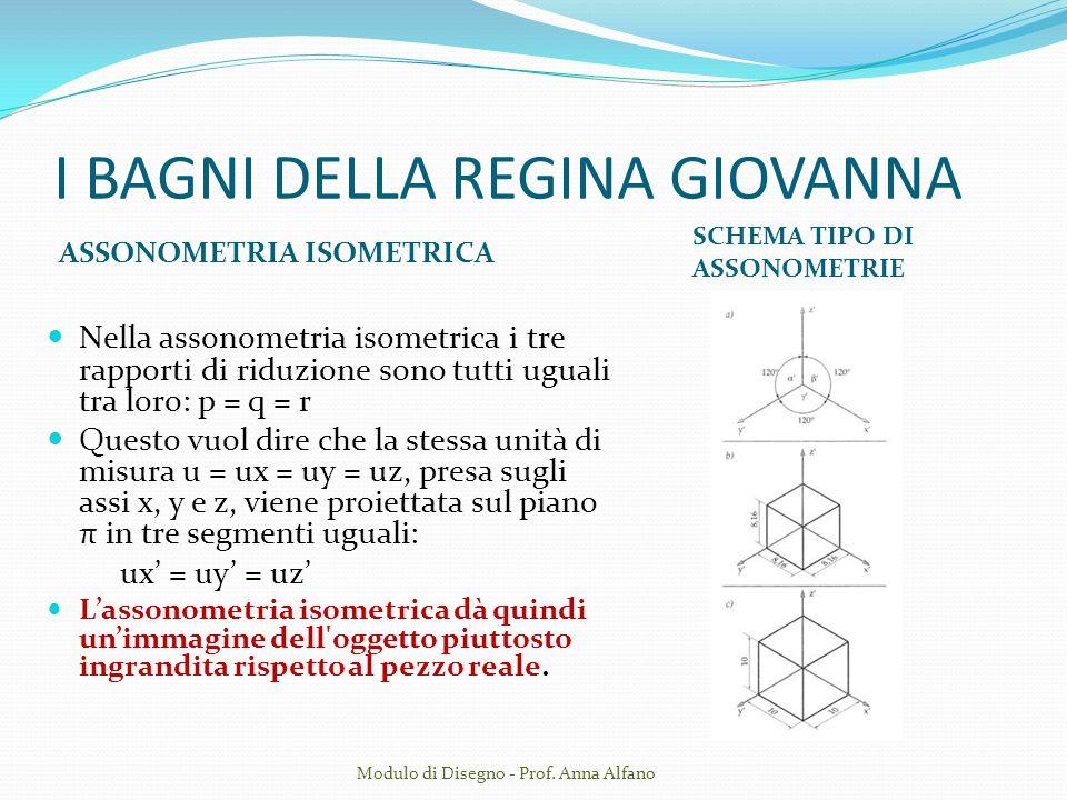 I BAGNI DELLA REGINA GIOVANNA ASSONOMETRIA ISOMETRICA SCHEMA TIPO DI ASSONOMETRIE Nella assonometria isometrica i tre rapporti di riduzione sono tutti