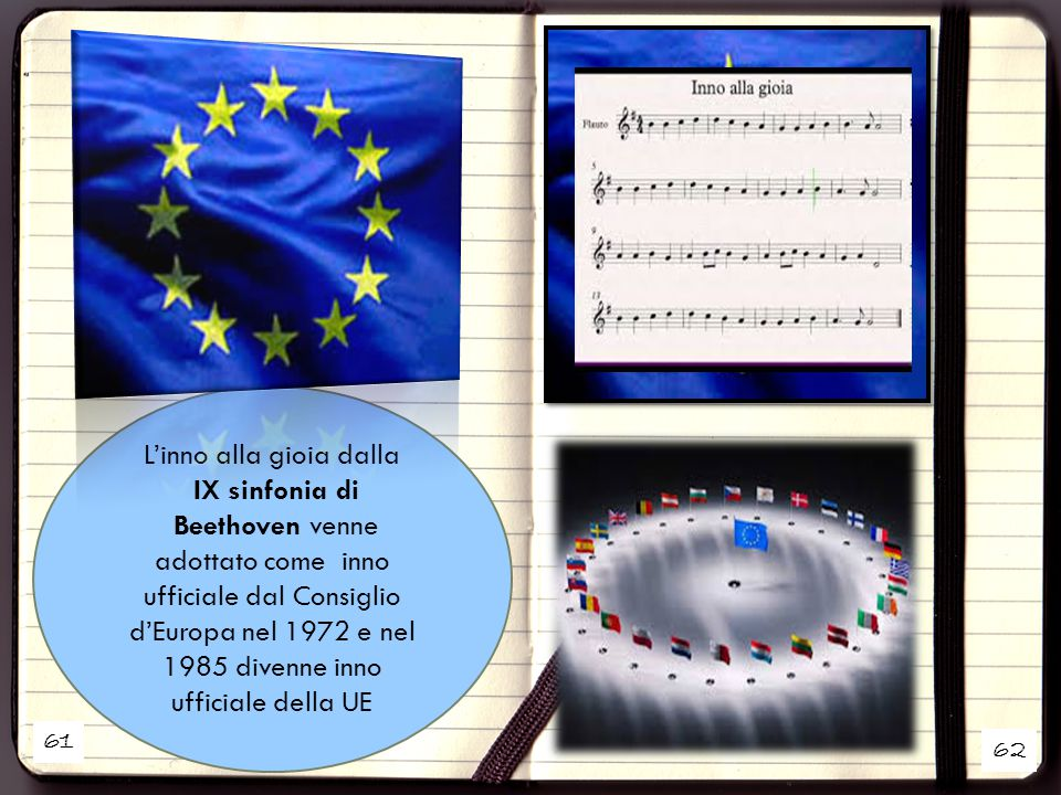 61 62 L'inno alla gioia dalla IX sinfonia di Beethoven venne adottato come inno ufficiale dal Consiglio d'Europa nel 1972 e nel 1985 divenne inno uffi