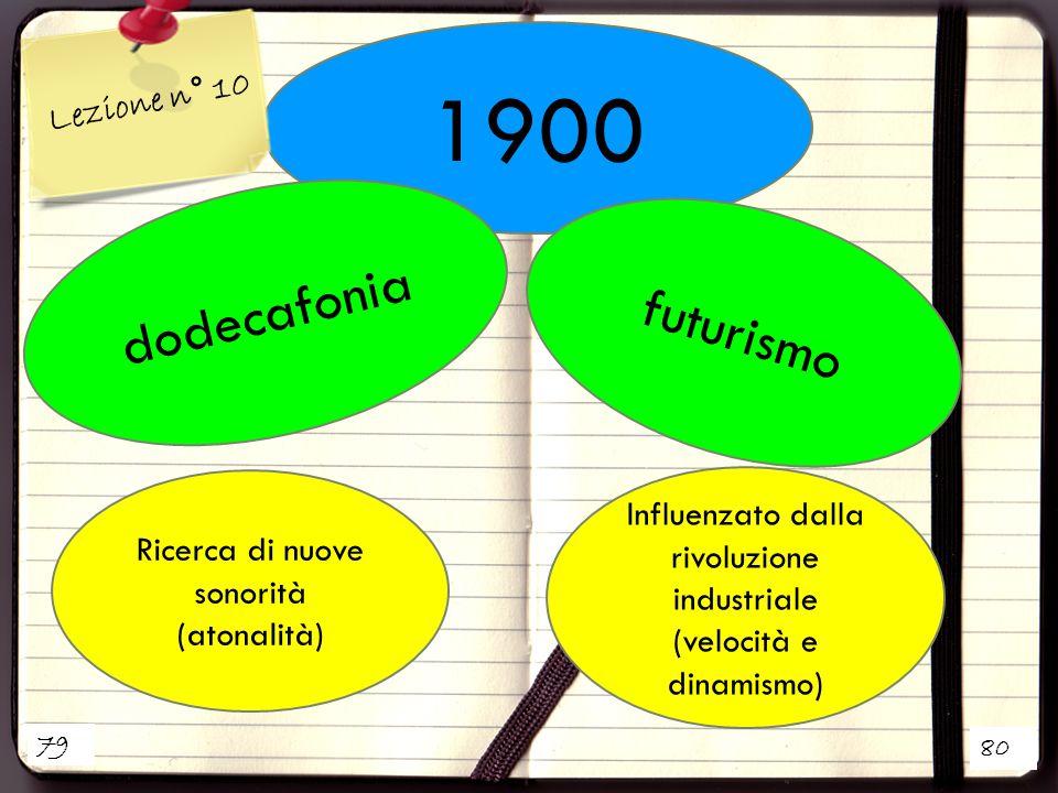 2 1900 futurismo dodecafonia Influenzato dalla rivoluzione industriale (velocità e dinamismo) Ricerca di nuove sonorità (atonalità) 79 80 Lezione n° 10