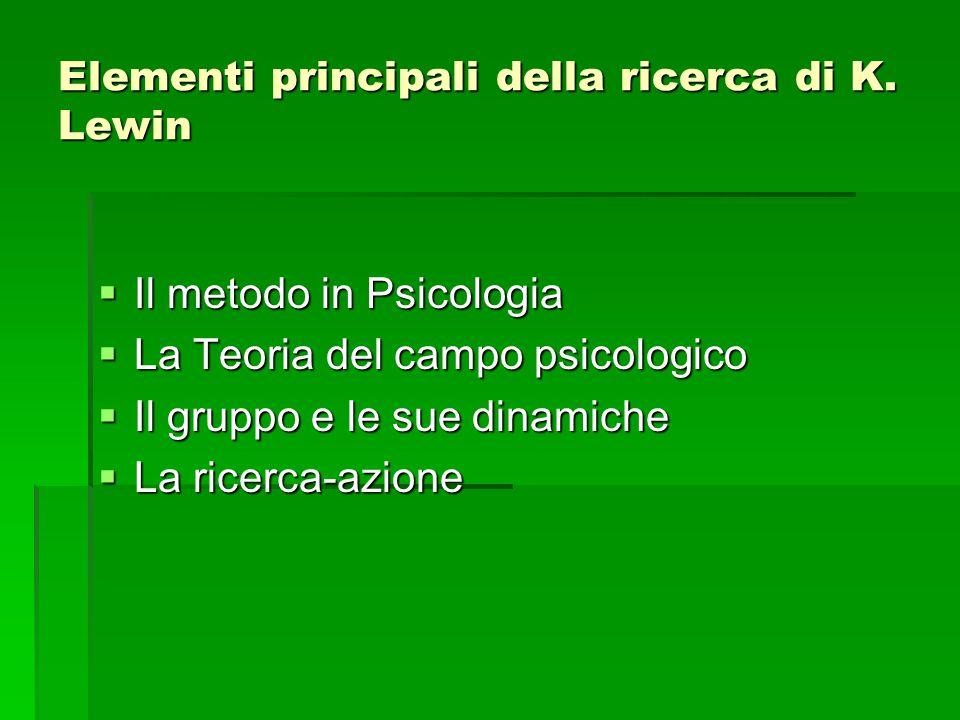Elementi principali della ricerca di K. Lewin  Il metodo in Psicologia  La Teoria del campo psicologico  Il gruppo e le sue dinamiche  La ricerca-