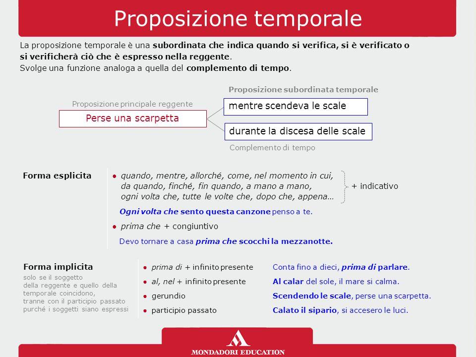 Proposizione temporale La proposizione temporale è una subordinata che indica quando si verifica, si è verificato o si verificherà ciò che è espresso