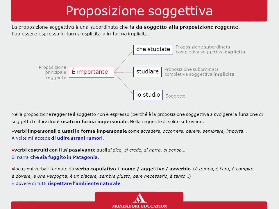 Proposizione soggettiva La proposizione soggettiva è una subordinata che fa da soggetto alla proposizione reggente. Può essere espressa in forma espli