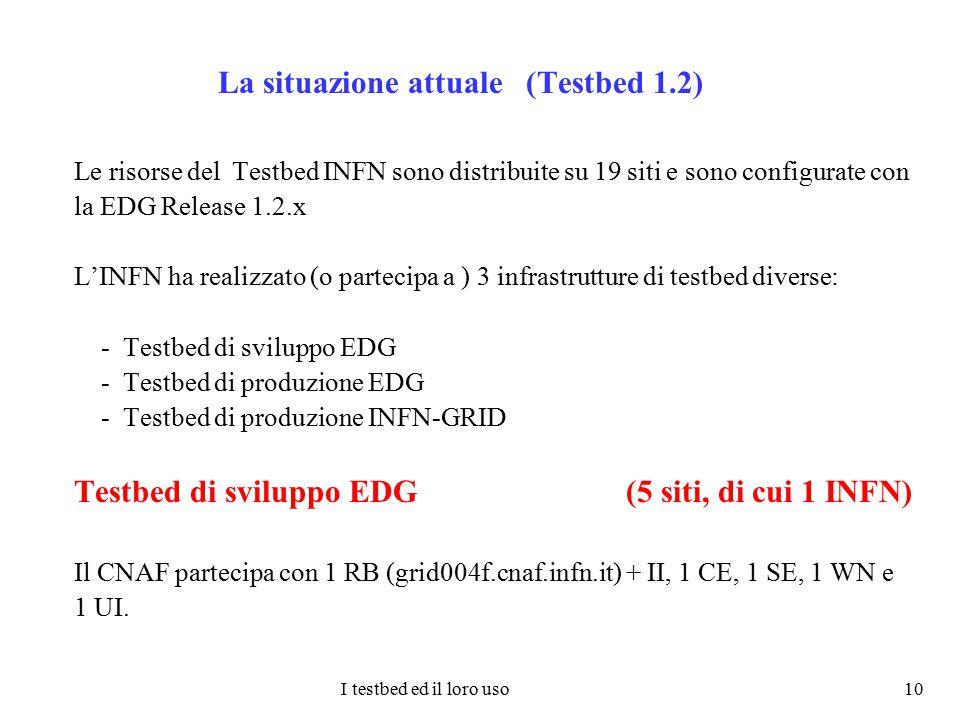 I testbed ed il loro uso 10 La situazione attuale (Testbed 1.2) Le risorse del Testbed INFN sono distribuite su 19 siti e sono configurate con la EDG