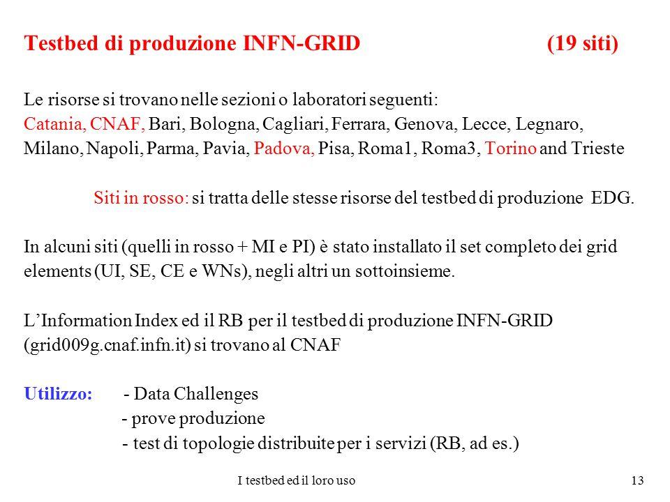 I testbed ed il loro uso 13 Testbed di produzione INFN-GRID (19 siti) Le risorse si trovano nelle sezioni o laboratori seguenti: Catania, CNAF, Bari,