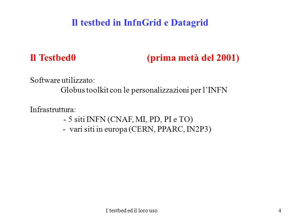 I testbed ed il loro uso 5 Il Testbed1 (fine 2001) E' basato su EDG release 1, rilasciata ad ottobre 2001 Come viene prodotta la EDG release: - ciascun WP di sviluppo produce una parte del middleware - l'Integration Team: - assembla il tutto in una versione integrata, - risolve le dipendenze - inserisce i tool necessari al funzionamento - produce la lista degli rpm ed i profili LCFG per l'installazione -.......