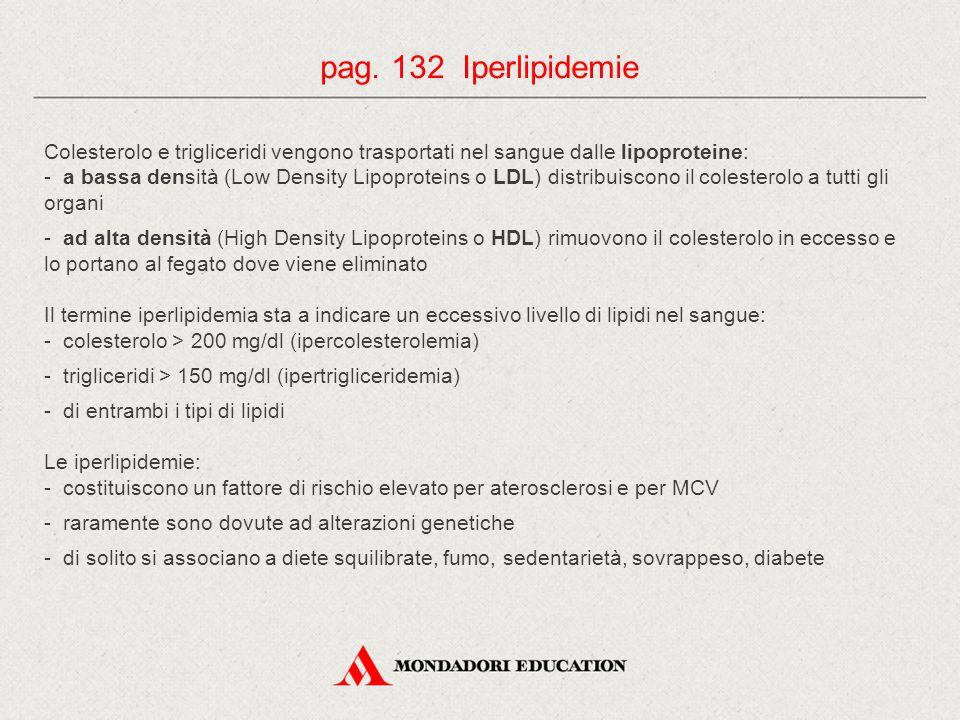 pag. 132 Iperlipidemie Colesterolo e trigliceridi vengono trasportati nel sangue dalle lipoproteine: - a bassa densità (Low Density Lipoproteins o LDL