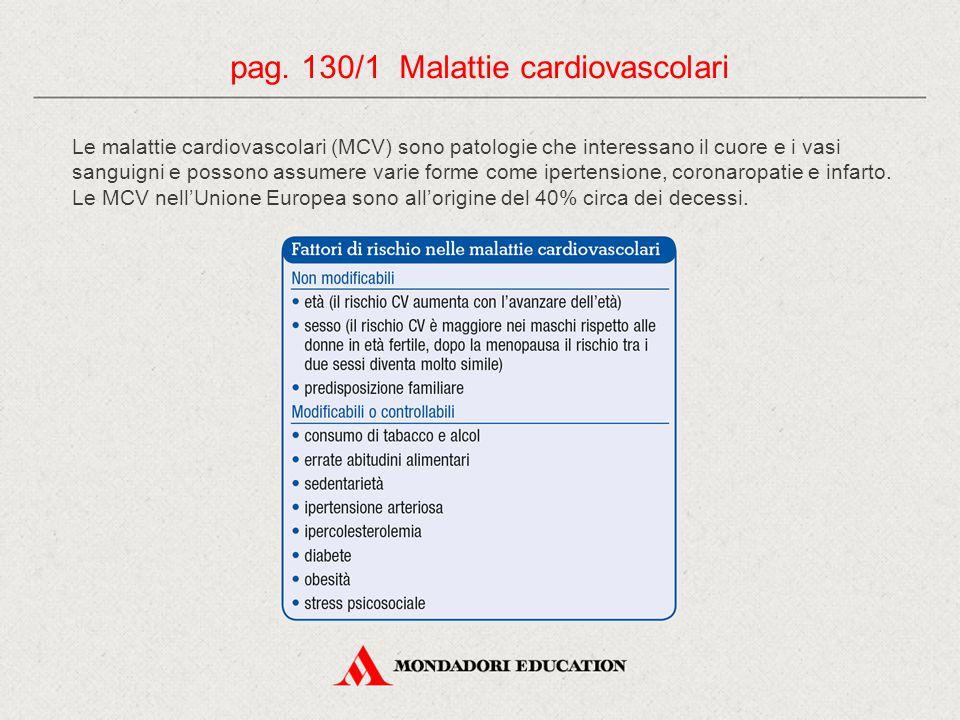 Le malattie cardiovascolari (MCV) sono patologie che interessano il cuore e i vasi sanguigni e possono assumere varie forme come ipertensione, coronaropatie e infarto.