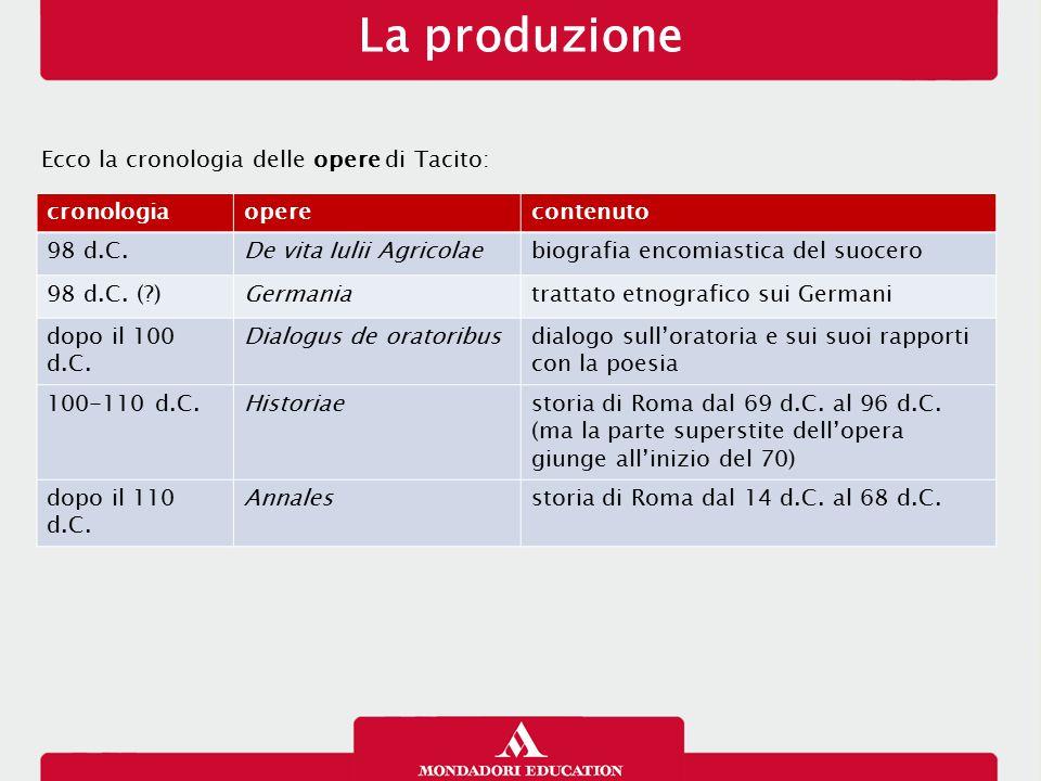 La produzione Ecco la cronologia delle opere di Tacito: cronologiaoperecontenuto 98 d.C.De vita Iulii Agricolaebiografia encomiastica del suocero 98 d