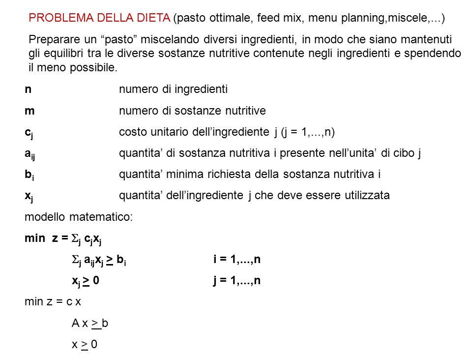 nnumero di ingredienti m numero di sostanze nutritive c j costo unitario dell'ingrediente j (j = 1,...,n) a ij quantita' di sostanza nutritiva i presente nell'unita' di cibo j b i quantita' minima richiesta della sostanza nutritiva i x j quantita' dell'ingrediente j che deve essere utilizzata modello matematico: min z =  j c j x j  j a ij x j > b i i = 1,...,n x j > 0j = 1,...,n min z = c x A x > b x > 0 PROBLEMA DELLA DIETA (pasto ottimale, feed mix, menu planning,miscele,...) Preparare un pasto miscelando diversi ingredienti, in modo che siano mantenuti gli equilibri tra le diverse sostanze nutritive contenute negli ingredienti e spendendo il meno possibile.