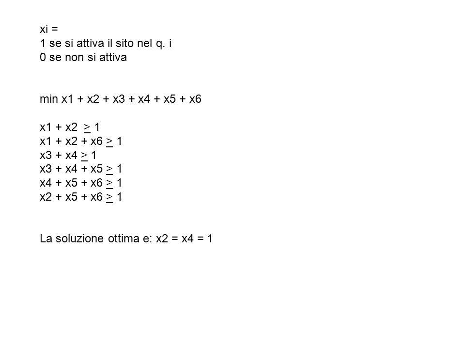 xi = 1 se si attiva il sito nel q.