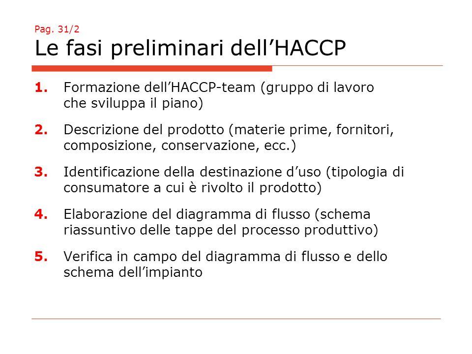 Pag. 31/2 Le fasi preliminari dell'HACCP 1.Formazione dell'HACCP-team (gruppo di lavoro che sviluppa il piano) 2.Descrizione del prodotto (materie pri