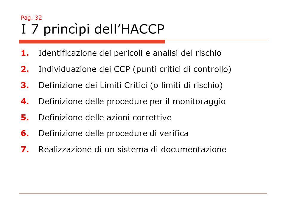 Pag. 32 I 7 princìpi dell'HACCP 1.Identificazione dei pericoli e analisi del rischio 2.Individuazione dei CCP (punti critici di controllo) 3.Definizio